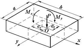 Схема к расчету давлений под подошвой жестких фундаментов