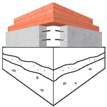 Модель ленточного фундамента