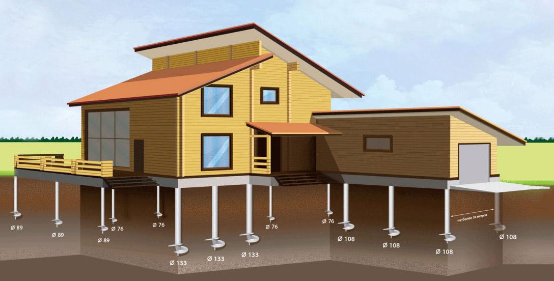 Модель деревянного дома на винтовых сваях