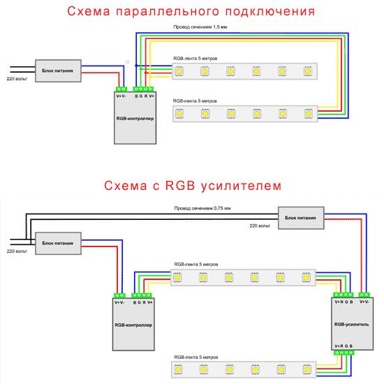 Схема соединения светодиодной ленты