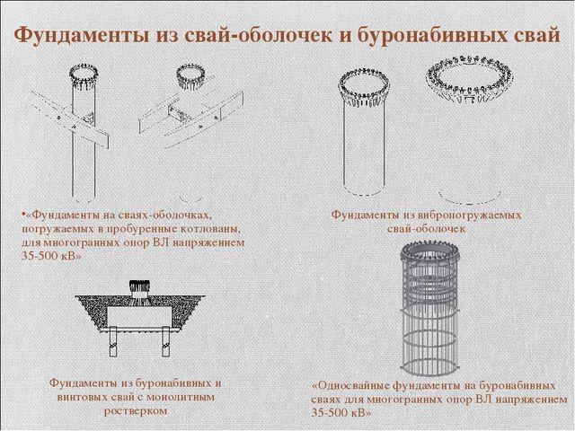 Фундамент на сваях-оболочках